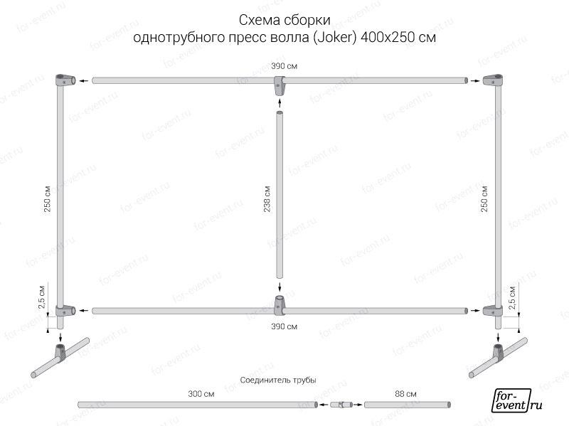 Схема сборки пресс волла 3х2,5 м