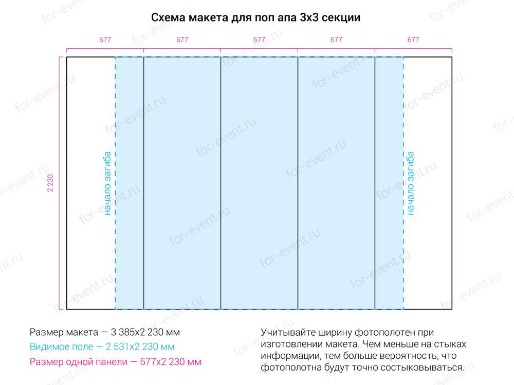 Схема макета для поп апа 3×3 секции