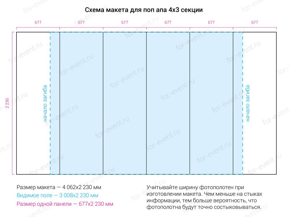 Схема макета для поп апа 4×3 секции