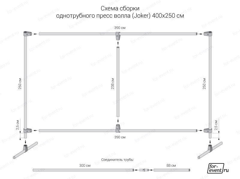 Схема сборки пресс волла 4х2,5 м