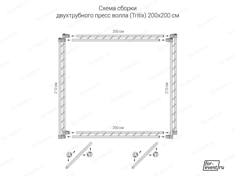 Схема сборки пресс волла Tritix 200х200 см
