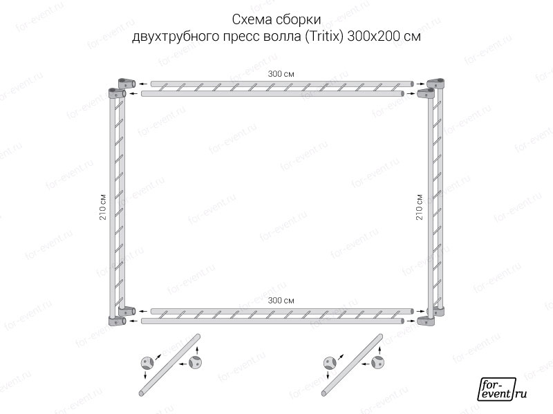 Схема сборки пресс волла Tritix 300х200 см