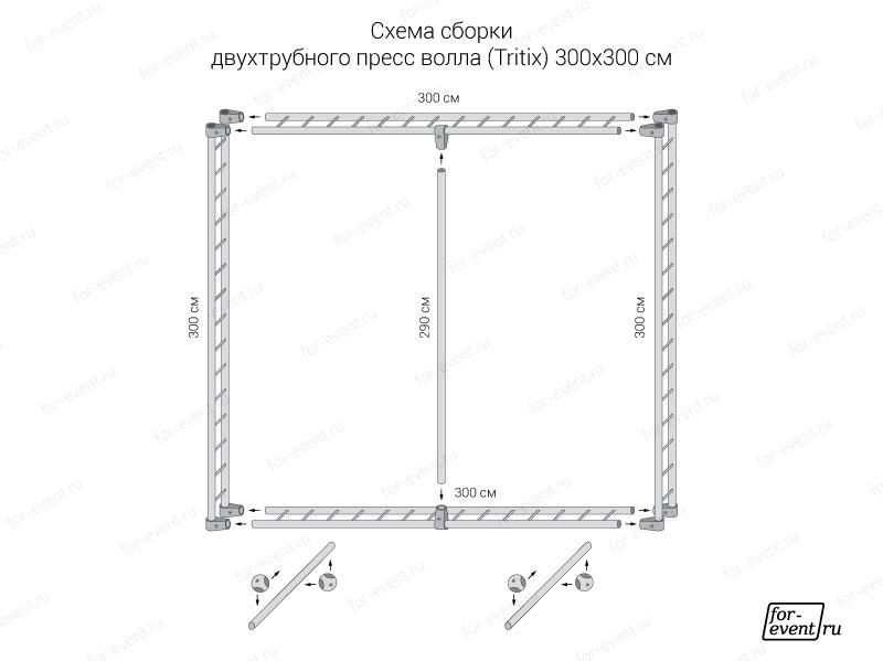 Схема сборки пресс волла Tritix 300х300 см
