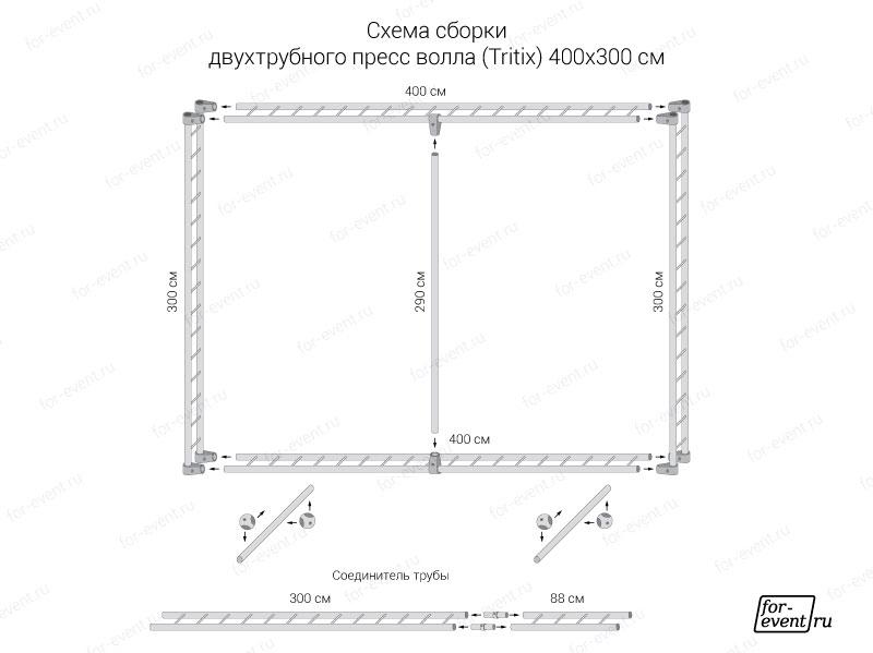 Схема сборки пресс волла Tritix 400х300 см