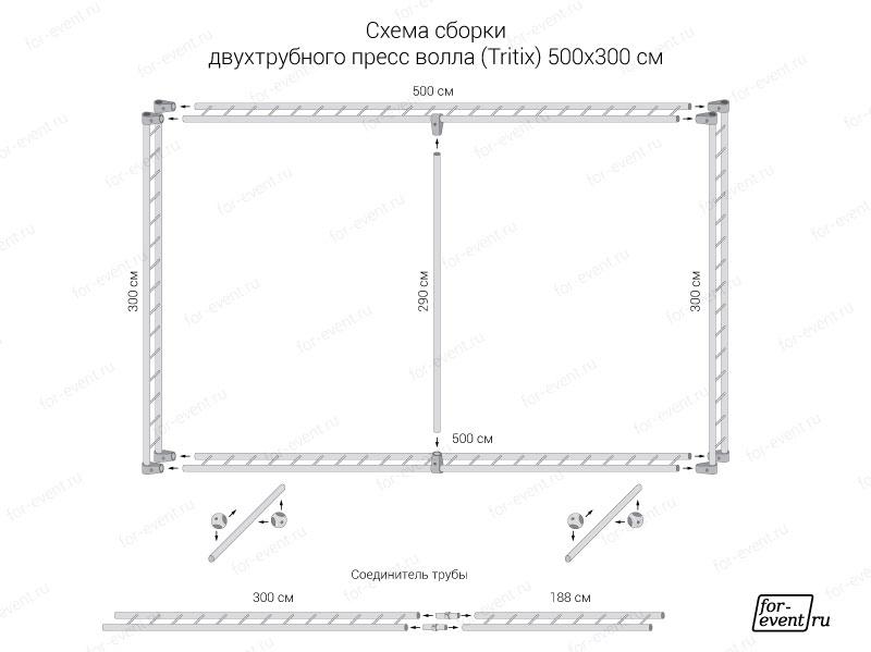 Схема сборки пресс волла Tritix 500х300 см