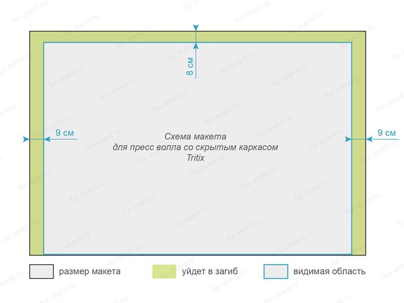 Схема макета для  пресс волла со скрытым каркасом